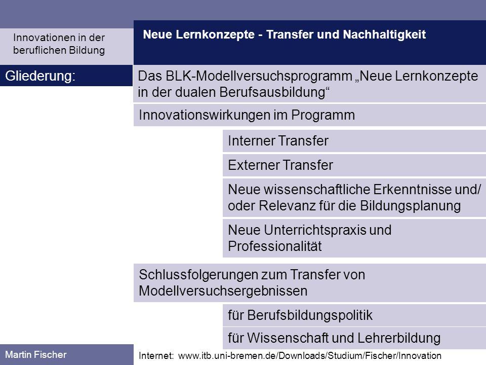 Neue Lernkonzepte - Transfer und Nachhaltigkeit Interner Transfer Martin Fischer Innovationen in der beruflichen Bildung Quelle: Fischer, M: Die Innovationswirkungen des Programms: In: Deitmer, L./ Fischer, M., u.