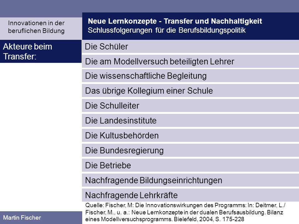 Neue Lernkonzepte - Transfer und Nachhaltigkeit Schlussfolgerungen für die Berufsbildungspolitik Martin Fischer Akteure beim Transfer: Die Schüler Inn