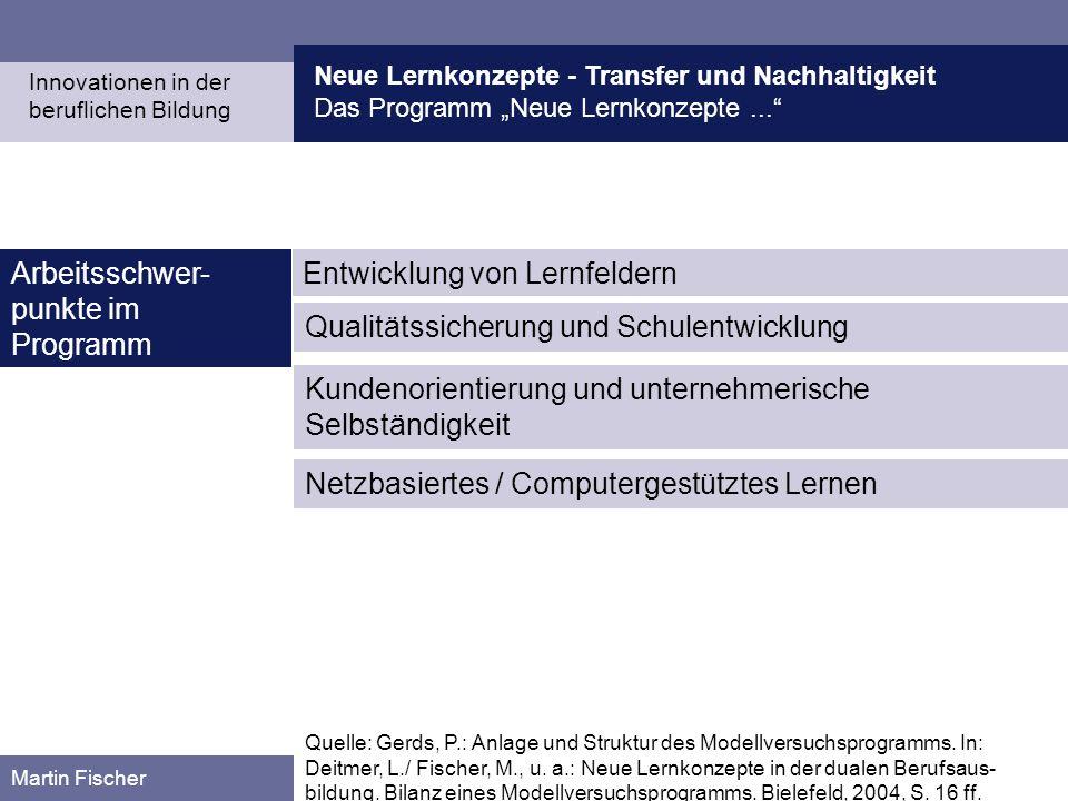 Neue Lernkonzepte - Transfer und Nachhaltigkeit Externer Transfer Martin Fischer Innovationen in der beruflichen Bildung Quelle: Fischer, M: Die Innovationswirkungen des Programms: In: Deitmer, L./ Fischer, M., u.