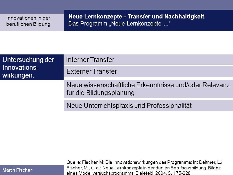Neue Lernkonzepte - Transfer und Nachhaltigkeit Das Programm Neue Lernkonzepte... Martin Fischer Quelle: Fischer, M: Die Innovationswirkungen des Prog