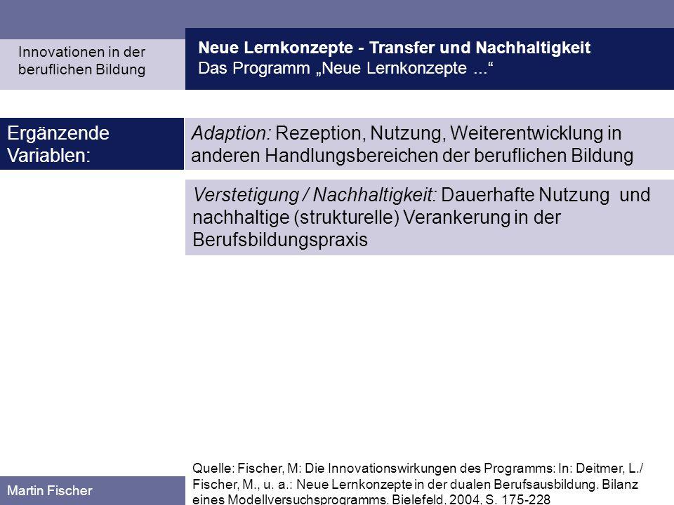 Neue Lernkonzepte - Transfer und Nachhaltigkeit Innovationswirkungen im Programm Martin Fischer Quelle: Fischer, M: Die Innovationswirkungen des Programms: In: Deitmer, L./ Fischer, M., u.