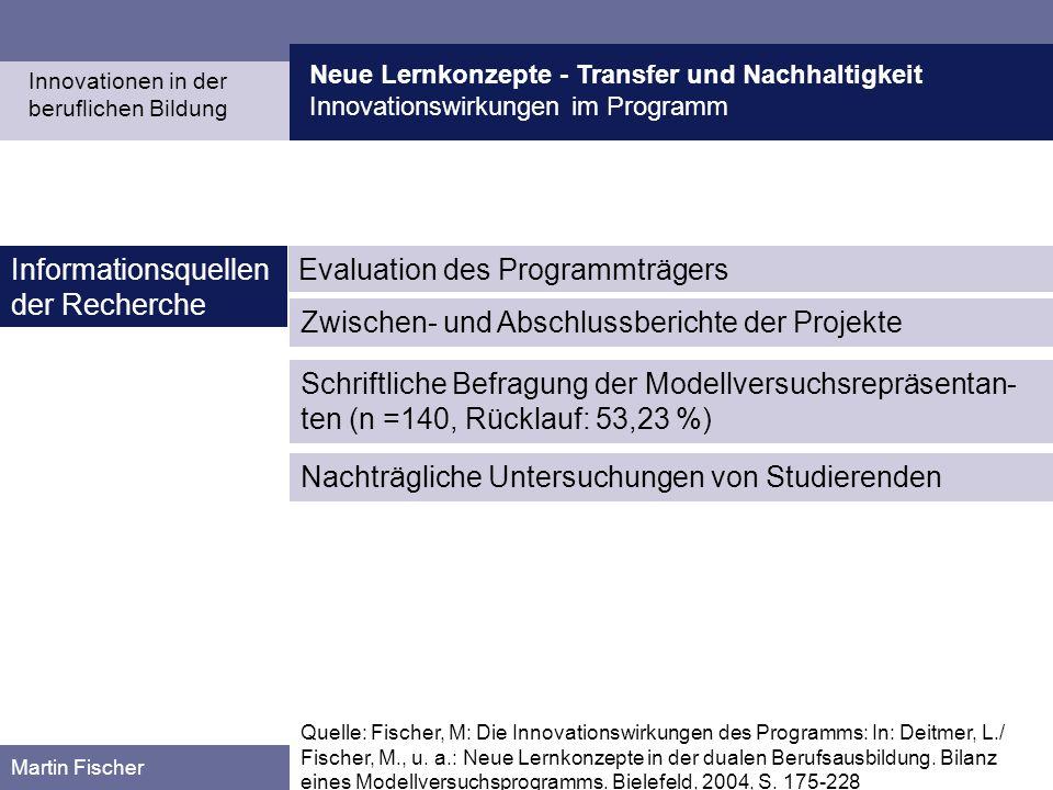 Neue Lernkonzepte - Transfer und Nachhaltigkeit Innovationswirkungen im Programm Martin Fischer Quelle: Fischer, M: Die Innovationswirkungen des Progr