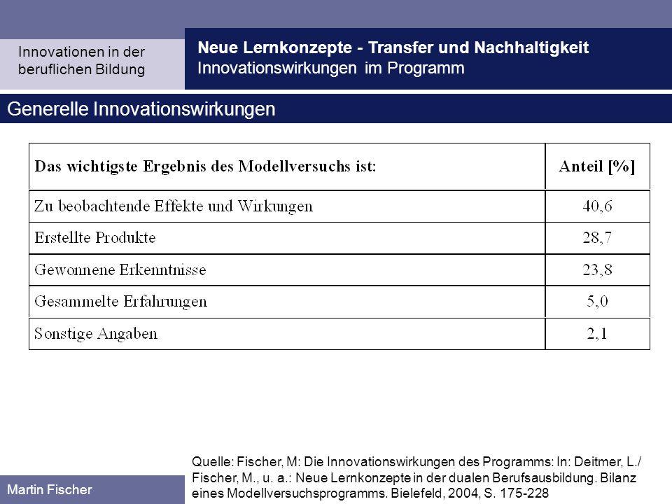 Neue Lernkonzepte - Transfer und Nachhaltigkeit Innovationswirkungen im Programm Martin Fischer Innovationen in der beruflichen Bildung Generelle Inno