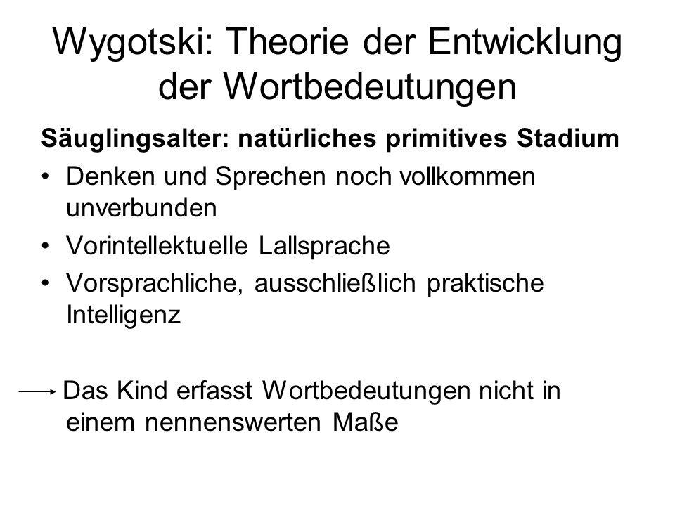Wygotski: Theorie der Entwicklung der Wortbedeutungen Säuglingsalter: natürliches primitives Stadium Denken und Sprechen noch vollkommen unverbunden V