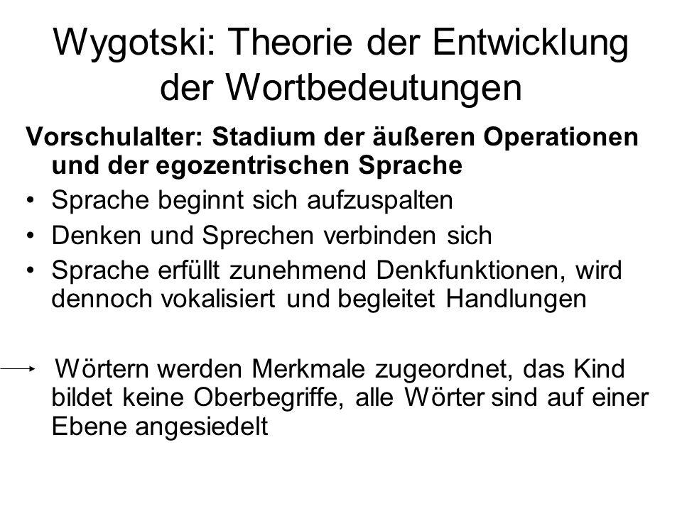 Wygotski: Theorie der Entwicklung der Wortbedeutungen Vorschulalter: Stadium der äußeren Operationen und der egozentrischen Sprache Sprache beginnt si