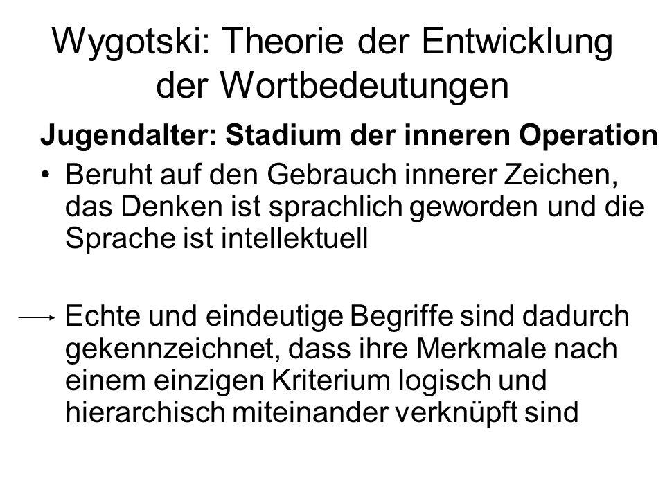 Wygotski: Theorie der Entwicklung der Wortbedeutungen Jugendalter: Stadium der inneren Operation Beruht auf den Gebrauch innerer Zeichen, das Denken i