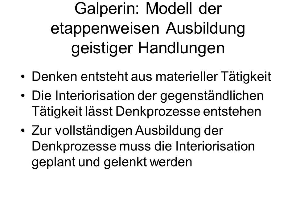 Galperin: Modell der etappenweisen Ausbildung geistiger Handlungen Denken entsteht aus materieller Tätigkeit Die Interiorisation der gegenständlichen