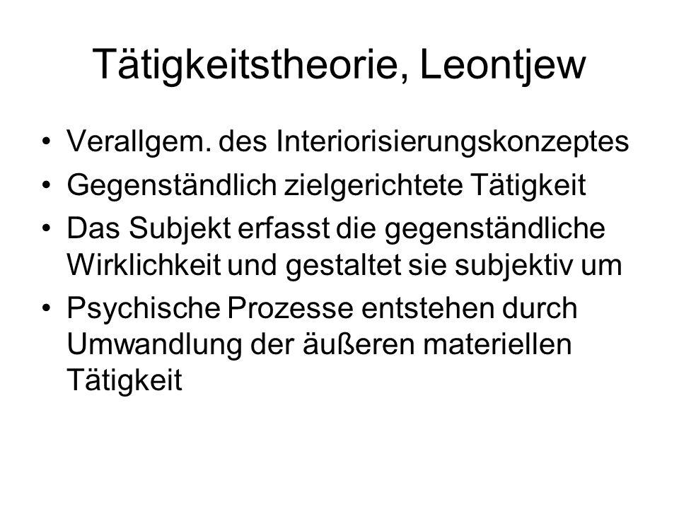 Tätigkeitstheorie, Leontjew Verallgem. des Interiorisierungskonzeptes Gegenständlich zielgerichtete Tätigkeit Das Subjekt erfasst die gegenständliche
