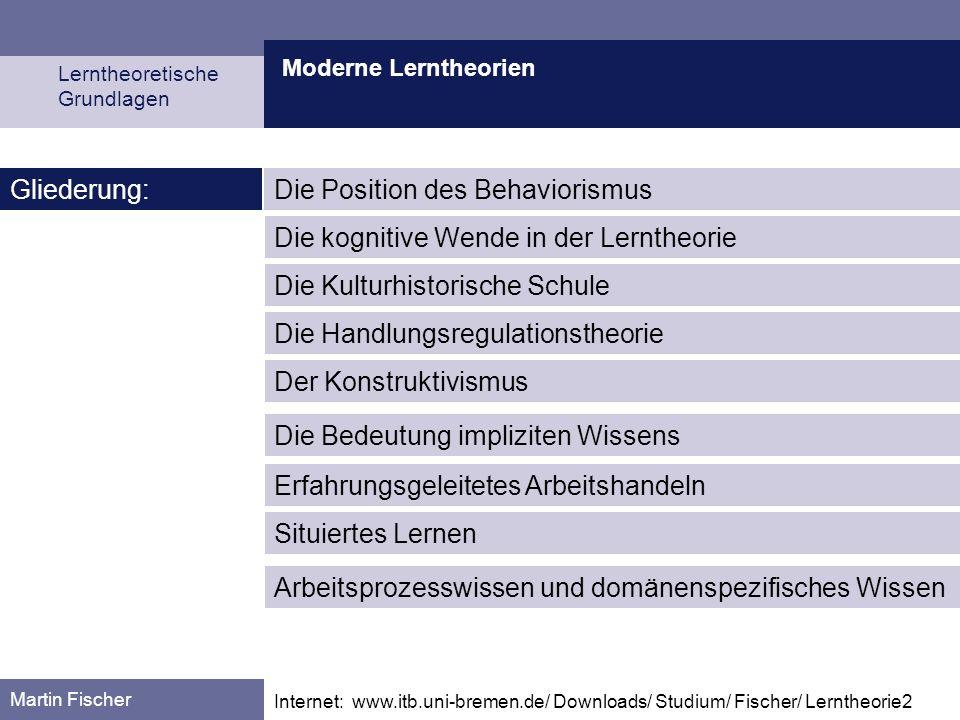 Moderne Lerntheorien Lerntheoretische Grundlagen Martin Fischer Gliederung:Die Position des Behaviorismus Die kognitive Wende in der Lerntheorie Die K