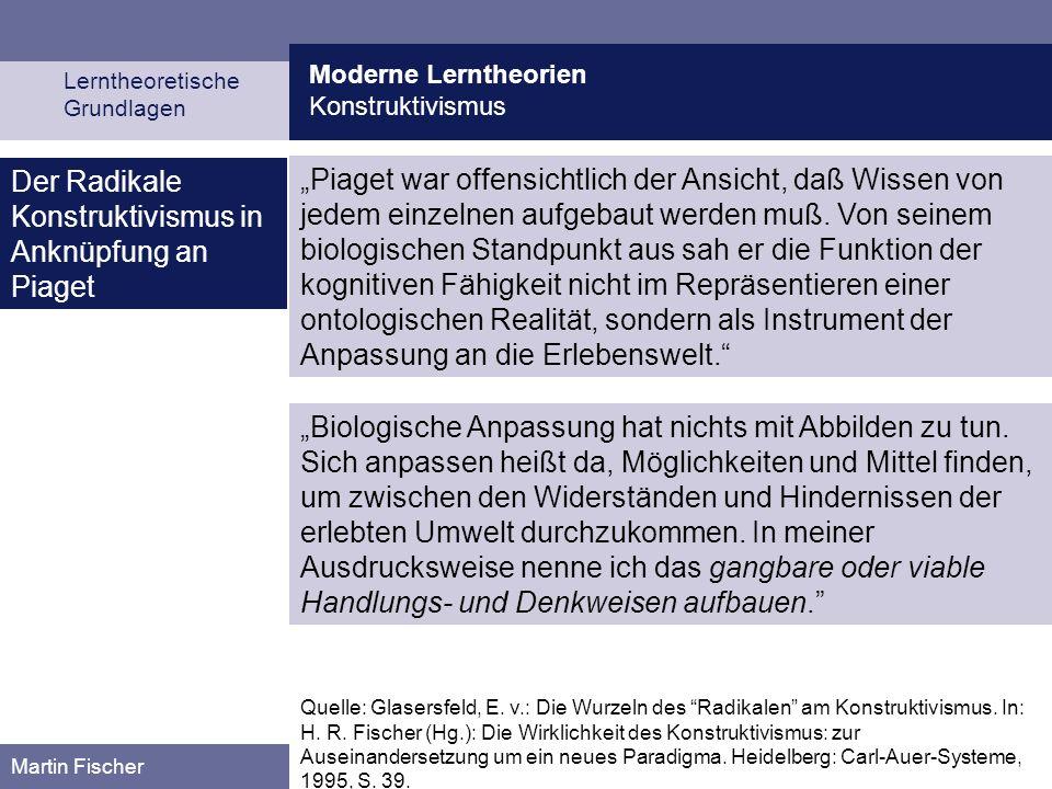Moderne Lerntheorien Konstruktivismus Lerntheoretische Grundlagen Martin Fischer Quelle: Glasersfeld, E. v.: Die Wurzeln des Radikalen am Konstruktivi