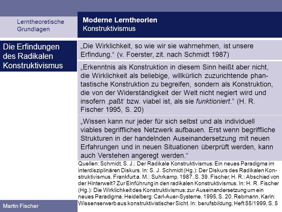 Moderne Lerntheorien Konstruktivismus Lerntheoretische Grundlagen Martin Fischer Quellen: Schmidt, S. J.: Der Radikale Konstruktivismus: Ein neues Par