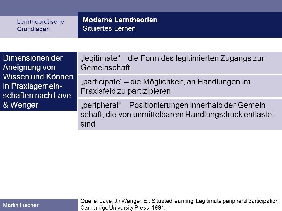 Moderne Lerntheorien Situiertes Lernen Lerntheoretische Grundlagen Martin Fischer Quelle: Lave, J./ Wenger, E.: Situated learning. Legitimate peripher