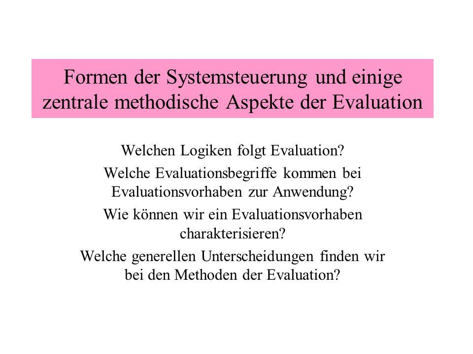 Vier Zielfunktionen bei Evaluationen nach Stockmann (2002) ErkenntnisfunktionKontrollfunktion Dialogfunktion Legitimitätsfunktion Programm/ Projekt Z.B.: Welche Akzeptanz erfährt das Programm.