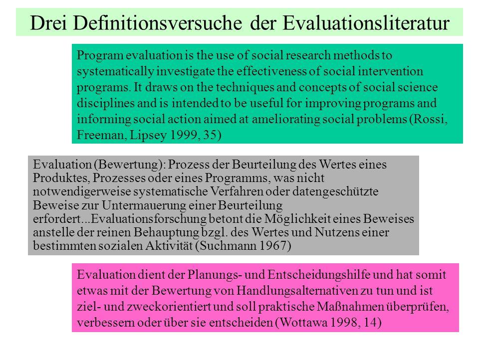 Alltagssprachlicher Gebrauch und seine Präzisierung (Kromrey 2001) Irgendetwas wird - von irgendjemandem nach - irgendwelchen Kriterien in - irgendeiner Weise bewertet Sachverhalte, Programme, Maßnahmen, Projekte, Organisationen.......