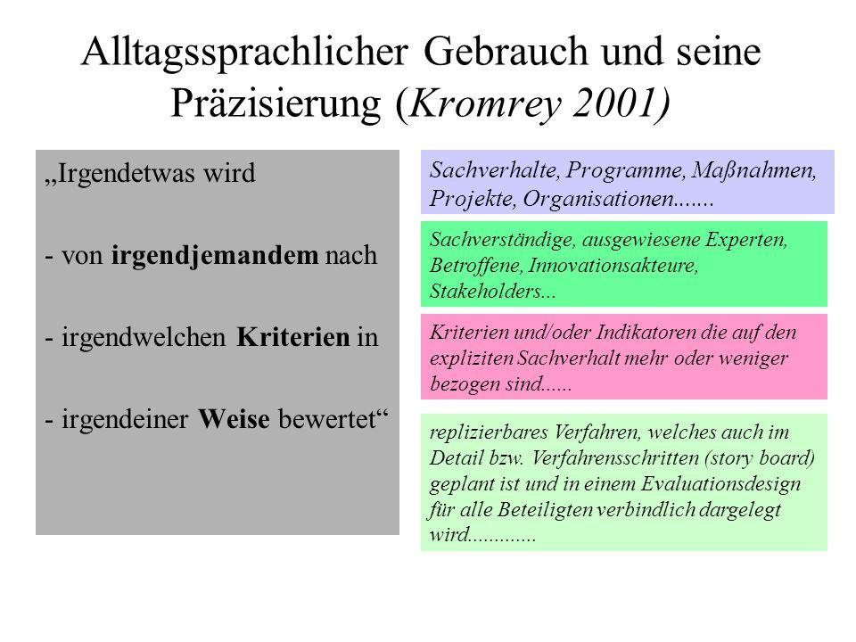 Alltagssprachlicher Gebrauch und seine Präzisierung (Kromrey 2001) Irgendetwas wird - von irgendjemandem nach - irgendwelchen Kriterien in - irgendein
