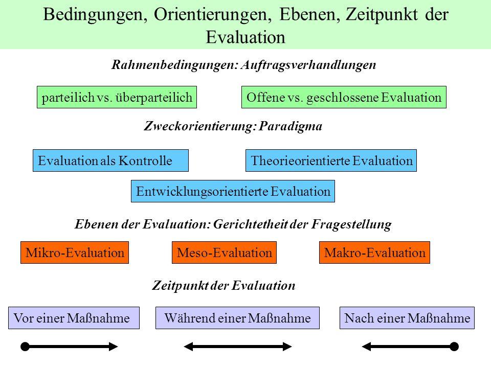 Bedingungen, Orientierungen, Ebenen, Zeitpunkt der Evaluation Rahmenbedingungen: Auftragsverhandlungen parteilich vs. überparteilichOffene vs. geschlo