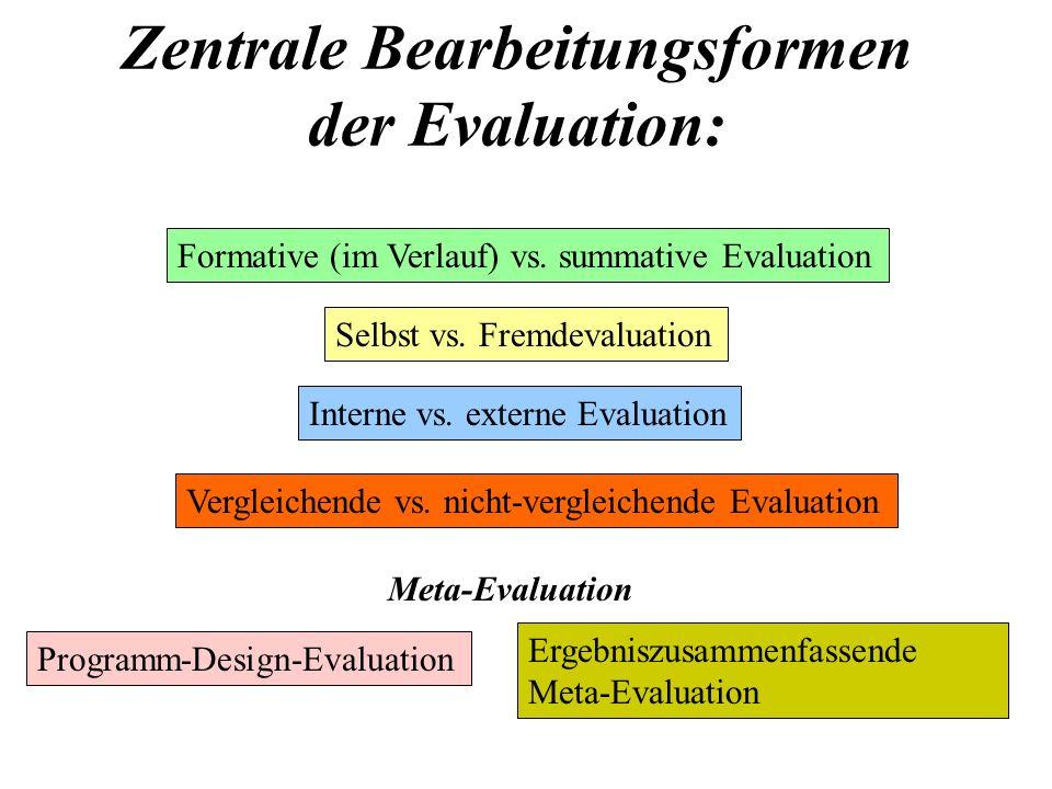 Zentrale Bearbeitungsformen der Evaluation: Formative (im Verlauf) vs. summative Evaluation Interne vs. externe Evaluation Selbst vs. Fremdevaluation