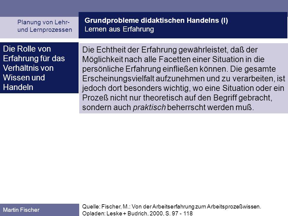 Planung von Lehr- und Lernprozessen Martin Fischer Quelle: Fischer, M.: Von der Arbeitserfahrung zum Arbeitsprozeßwissen. Opladen: Leske + Budrich, 20