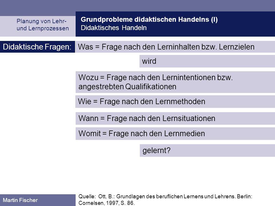 Grundprobleme didaktischen Handelns (I) Didaktisches Handeln Planung von Lehr- und Lernprozessen Martin Fischer Quelle: Ott, B.: Grundlagen des berufl