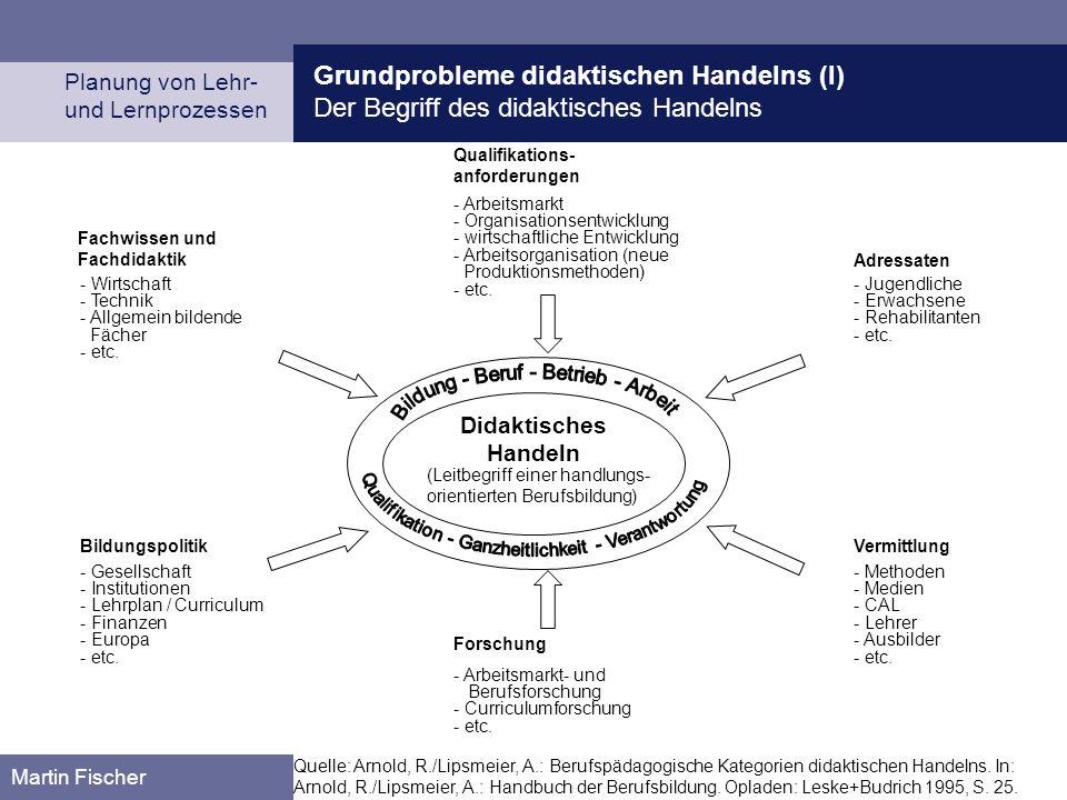 Grundprobleme didaktischen Handelns (I) Der Begriff des didaktisches Handelns Planung von Lehr- und Lernprozessen Martin Fischer Didaktisches Handeln
