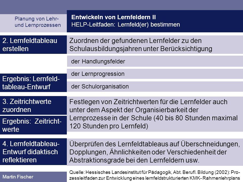 Entwickeln von Lernfeldern II HELP-Leitfaden: Lernfeld(er) bestimmen Planung von Lehr- und Lernprozessen Martin Fischer der Handlungsfelder 2.