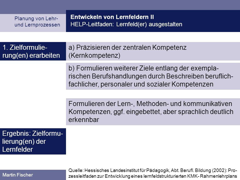 Entwickeln von Lernfeldern II HELP-Leitfaden: Lernfeld(er) ausgestalten Planung von Lehr- und Lernprozessen Martin Fischer b) Formulieren weiterer Ziele entlang der exempla- rischen Berufshandlungen durch Beschreiben beruflich- fachlicher, personaler und sozialer Kompetenzen 1.