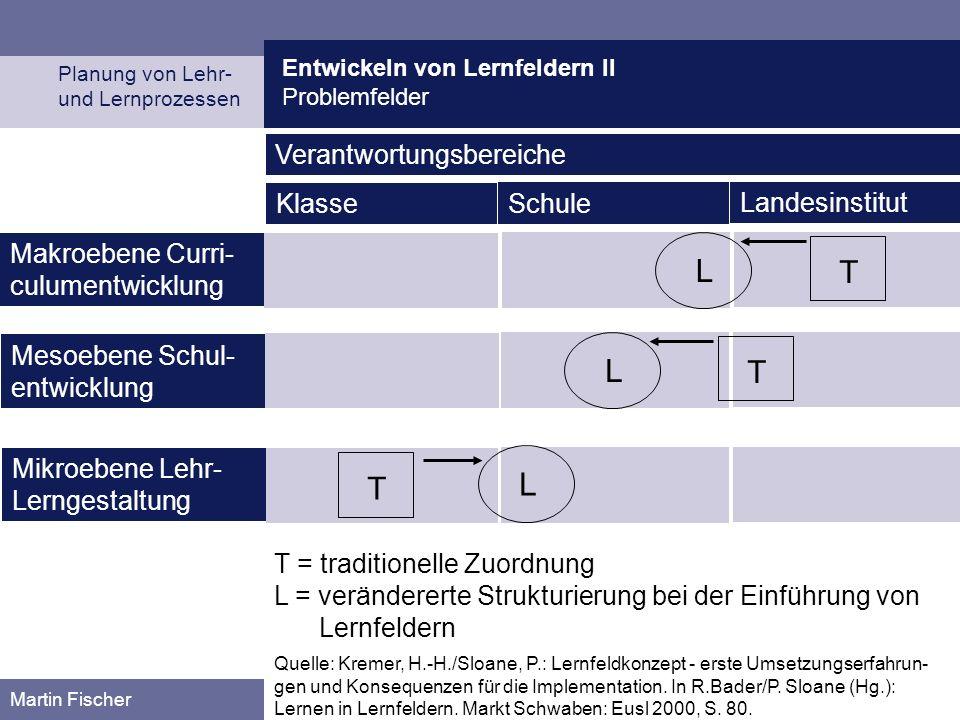 Entwickeln von Lernfeldern II Problemfelder Planung von Lehr- und Lernprozessen Martin Fischer Makroebene Curri- culumentwicklung Quelle: Kremer, H.-H./Sloane, P.: Lernfeldkonzept - erste Umsetzungserfahrun- gen und Konsequenzen für die Implementation.