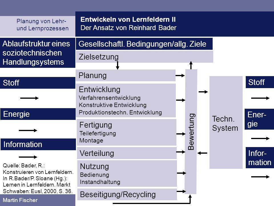Entwickeln von Lernfeldern II Der Ansatz von Reinhard Bader Planung von Lehr- und Lernprozessen Martin Fischer Quelle: Bader, R.: Konstruieren von Ler