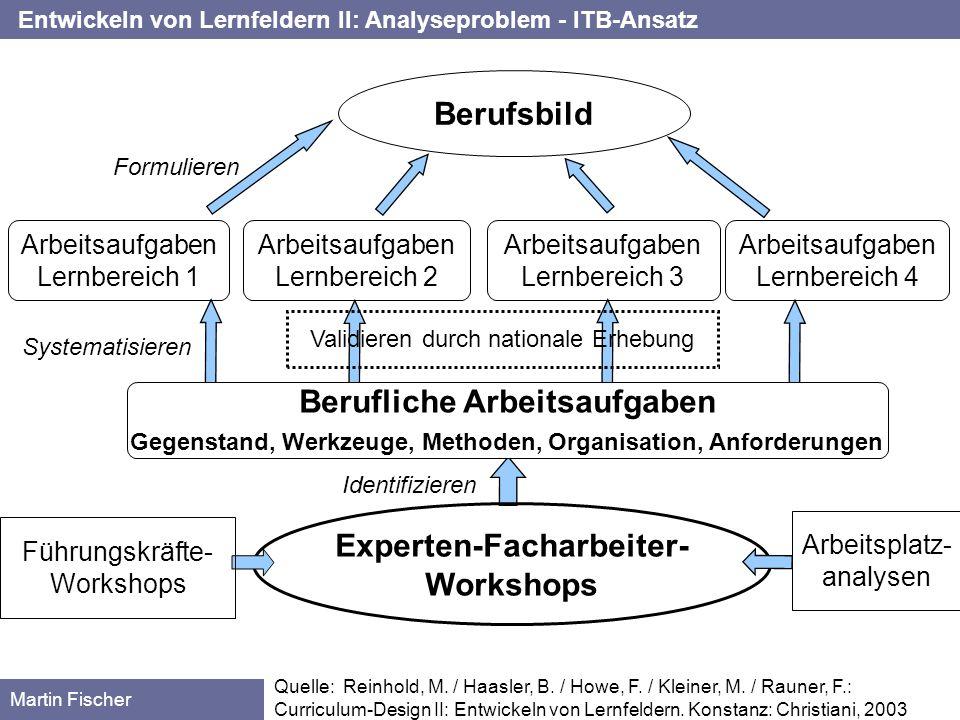 Martin Fischer Berufliche Arbeitsaufgaben Gegenstand, Werkzeuge, Methoden, Organisation, Anforderungen Identifizieren Systematisieren Experten-Facharb