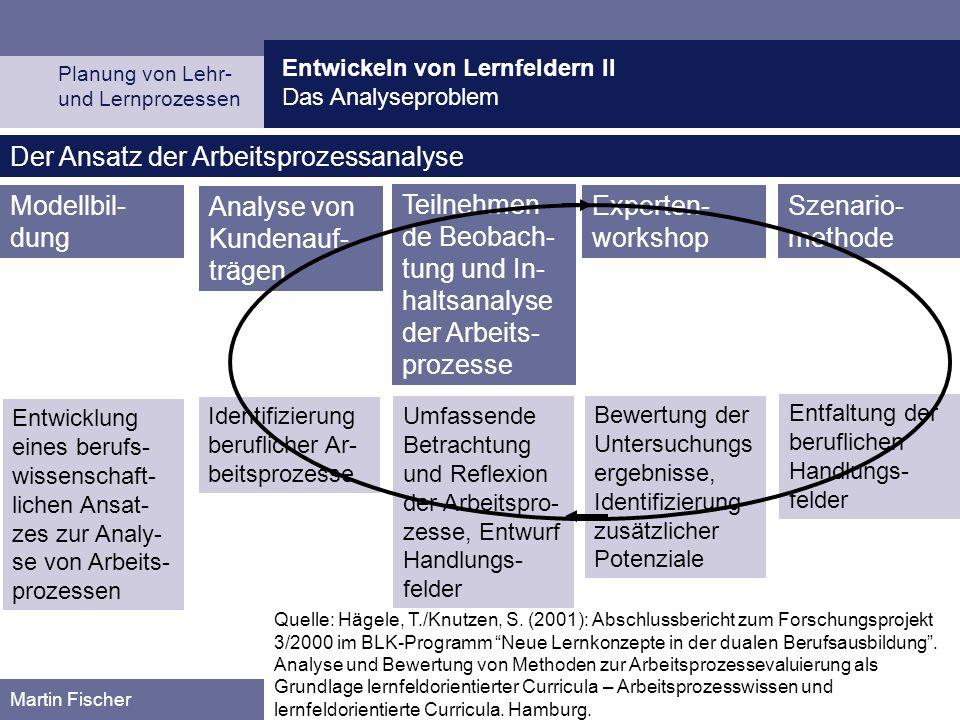 Entwickeln von Lernfeldern II Das Analyseproblem Planung von Lehr- und Lernprozessen Martin Fischer Quelle: Hägele, T./Knutzen, S. (2001): Abschlussbe