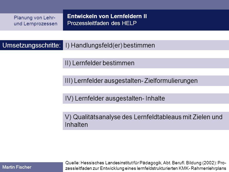 Entwickeln von Lernfeldern II Prozessleitfaden des HELP Planung von Lehr- und Lernprozessen Martin Fischer Quelle: Hessisches Landesinstitut für Pädag