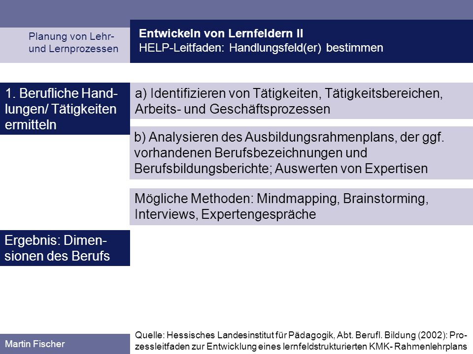 Entwickeln von Lernfeldern II HELP-Leitfaden: Handlungsfeld(er) bestimmen Planung von Lehr- und Lernprozessen b) Ermitteln der zusammengehörigen Tätigkeiten/ Tätigkeitsbereiche in den Arbeits- und Geschäftsprozessen, z.B 2.