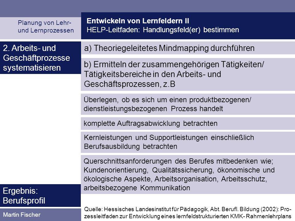Entwickeln von Lernfeldern II HELP-Leitfaden: Handlungsfeld(er) bestimmen Planung von Lehr- und Lernprozessen Martin Fischer b) Berücksichtigen des Komplexitätsgrades 3.
