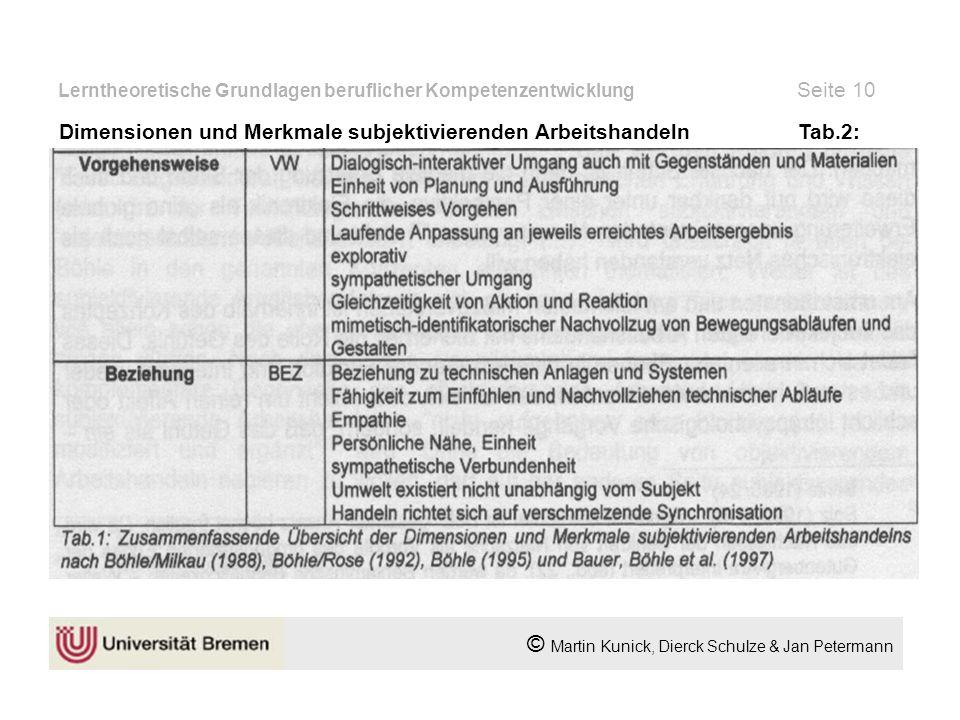 Lerntheoretische Grundlagen beruflicher Kompetenzentwicklung Seite 10 © Martin Kunick, Dierck Schulze & Jan Petermann Dimensionen und Merkmale subjekt