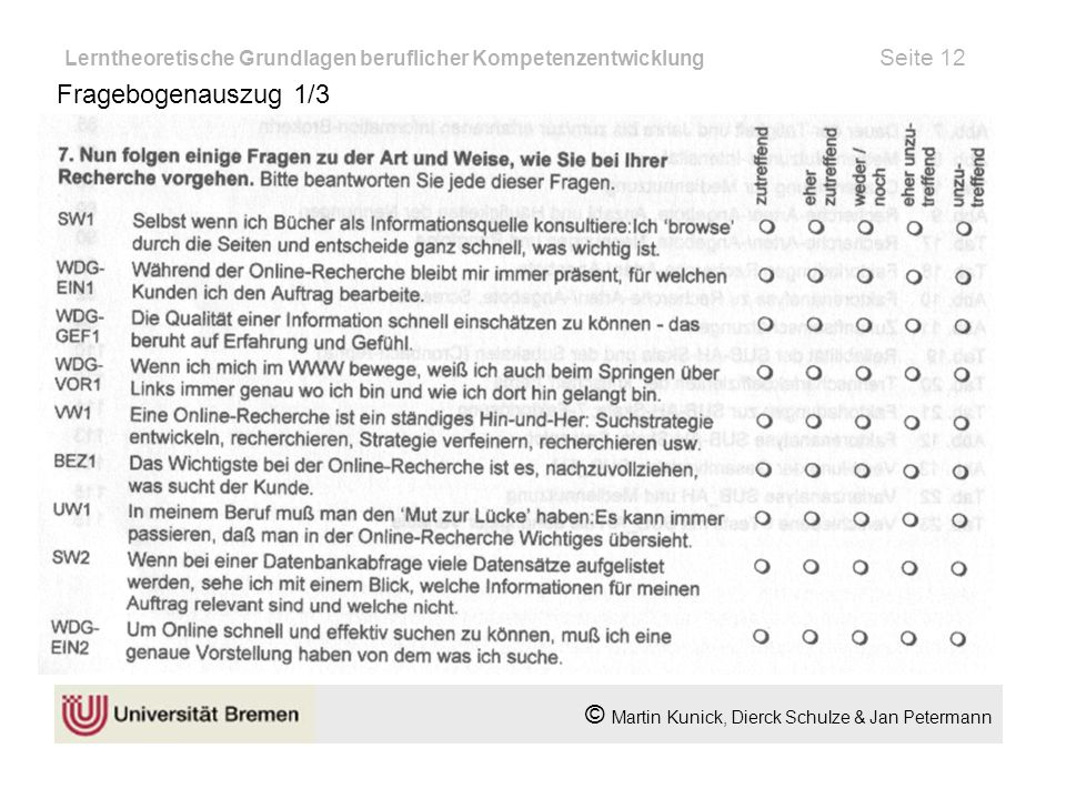 Lerntheoretische Grundlagen beruflicher Kompetenzentwicklung Seite 12 Fragebogenauszug 1/3 © Martin Kunick, Dierck Schulze & Jan Petermann
