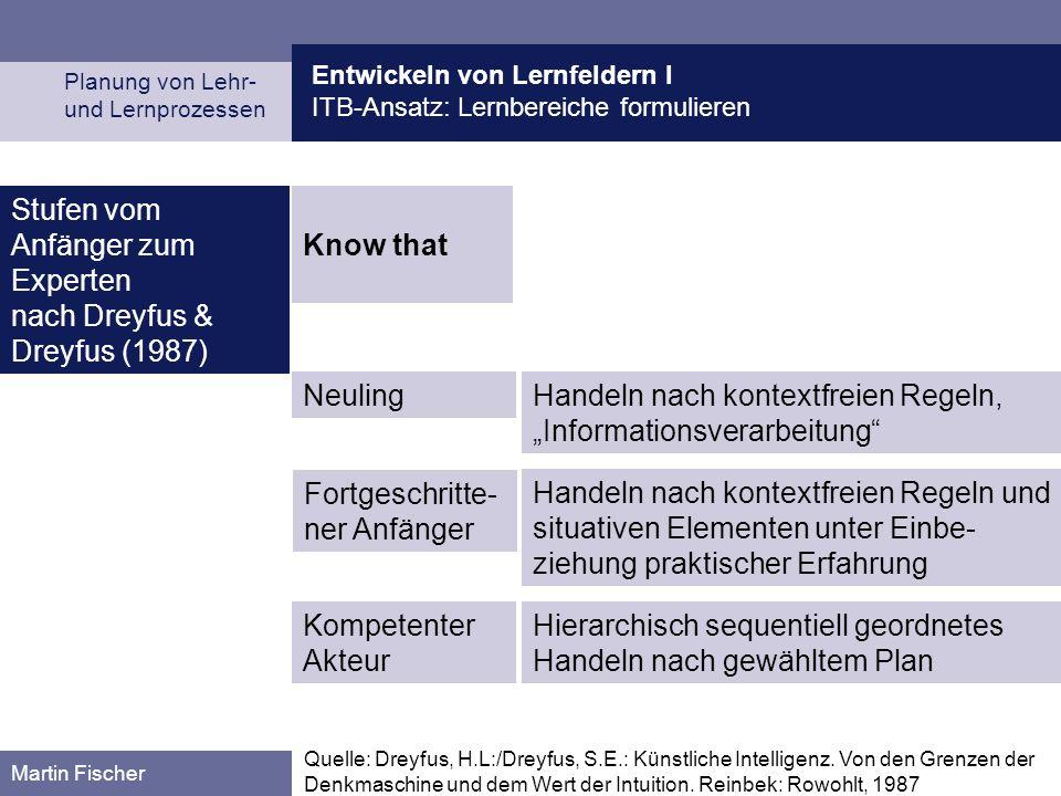 Entwickeln von Lernfeldern I ITB-Ansatz: Lernbereiche formulieren Planung von Lehr- und Lernprozessen Martin Fischer Quelle: Dreyfus, H.L:/Dreyfus, S.