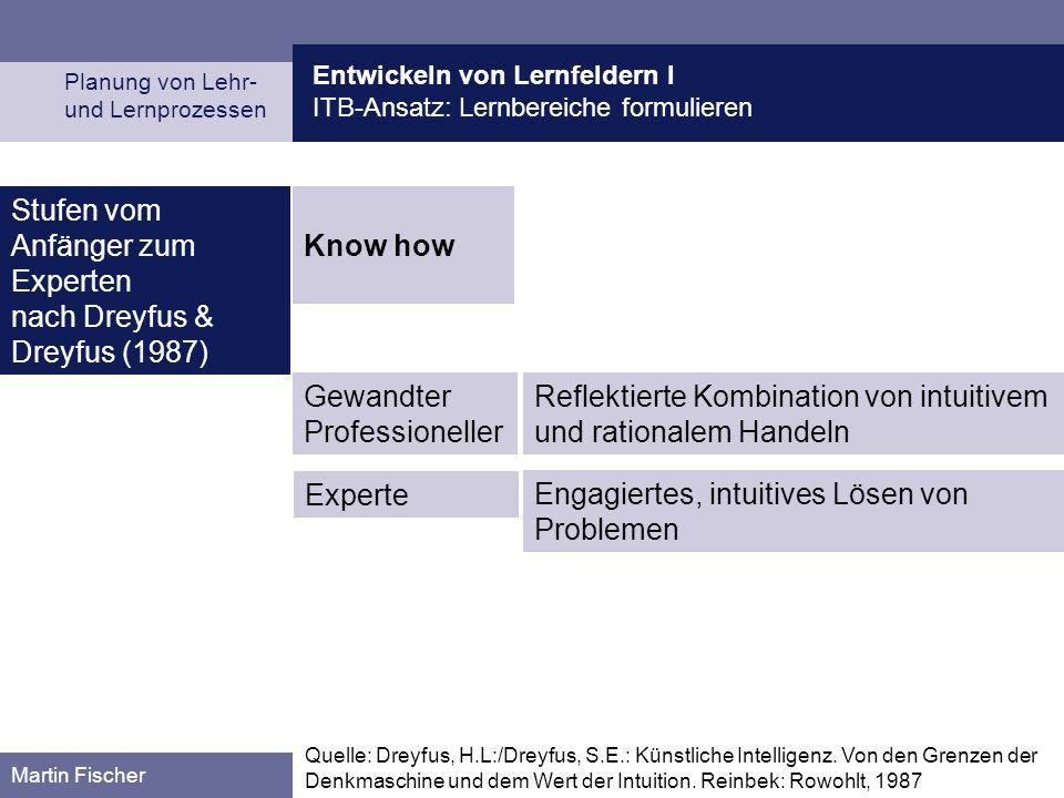 Entwickeln von Lernfeldern I ITB-Ansatz: Lernbereiche formulieren Planung von Lehr- und Lernprozessen Martin Fischer Know how Stufen vom Anfänger zum