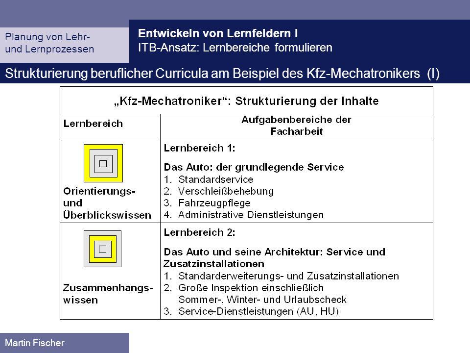Entwickeln von Lernfeldern I ITB-Ansatz: Lernbereiche formulieren Planung von Lehr- und Lernprozessen Martin Fischer Strukturierung beruflicher Curric