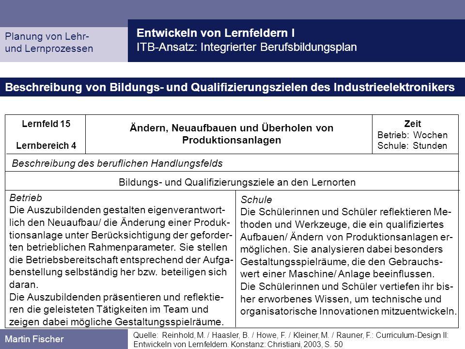 Entwickeln von Lernfeldern I ITB-Ansatz: Integrierter Berufsbildungsplan Planung von Lehr- und Lernprozessen Martin Fischer Beschreibung von Bildungs-