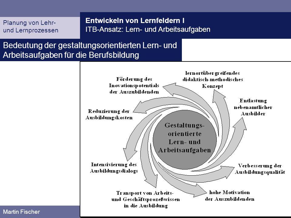 Entwickeln von Lernfeldern I ITB-Ansatz: Lern- und Arbeitsaufgaben Planung von Lehr- und Lernprozessen Martin Fischer Bedeutung der gestaltungsorienti