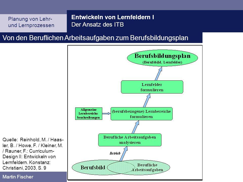 Entwickeln von Lernfeldern I Der Ansatz des ITB Planung von Lehr- und Lernprozessen Martin Fischer Von den Beruflichen Arbeitsaufgaben zum Berufsbildu