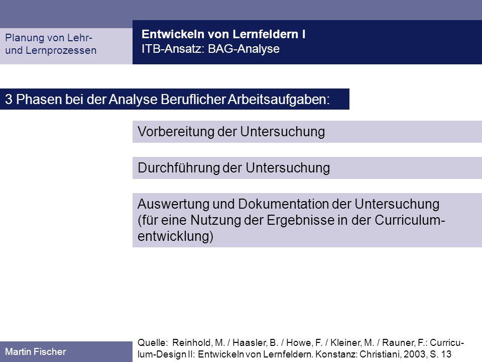 Entwickeln von Lernfeldern I ITB-Ansatz: BAG-Analyse Planung von Lehr- und Lernprozessen Martin Fischer Vorbereitung der Untersuchung 3 Phasen bei der