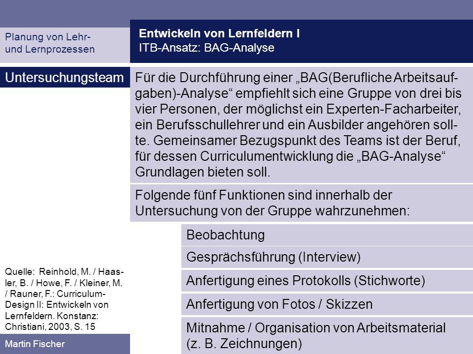 Entwickeln von Lernfeldern I ITB-Ansatz: BAG-Analyse Planung von Lehr- und Lernprozessen Martin Fischer Für die Durchführung einer BAG(Berufliche Arbe