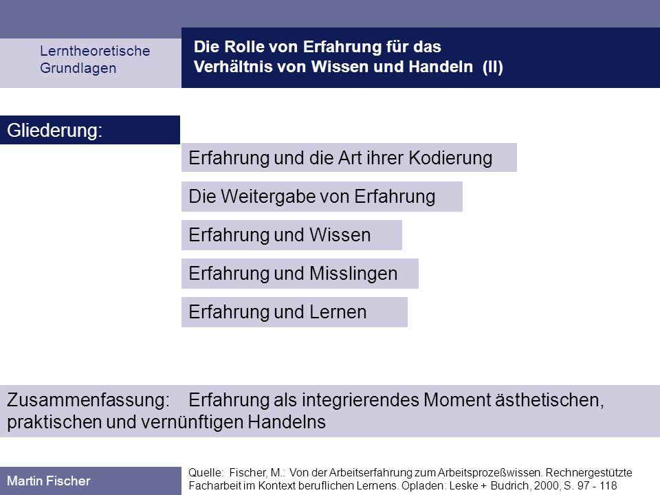 Die Rolle von Erfahrung für das Verhältnis von Wissen und Handeln (II) Lerntheoretische Grundlagen Martin Fischer Quelle: Fischer, M.: Von der Arbeits