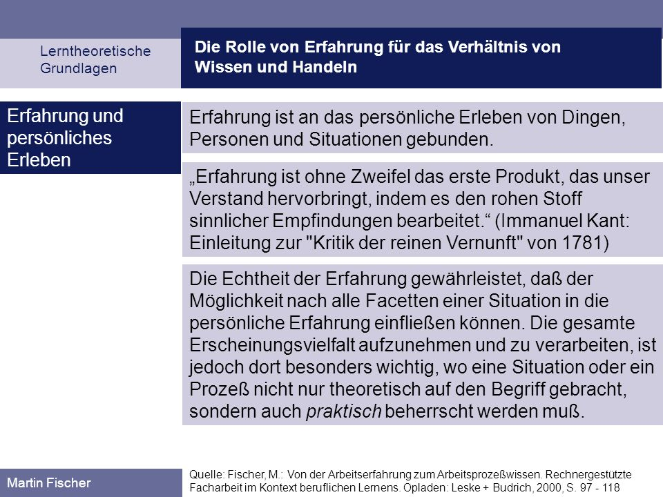 Lerntheoretische Grundlagen Martin Fischer Quelle: Fischer, M.: Von der Arbeitserfahrung zum Arbeitsprozeßwissen. Rechnergestützte Facharbeit im Konte