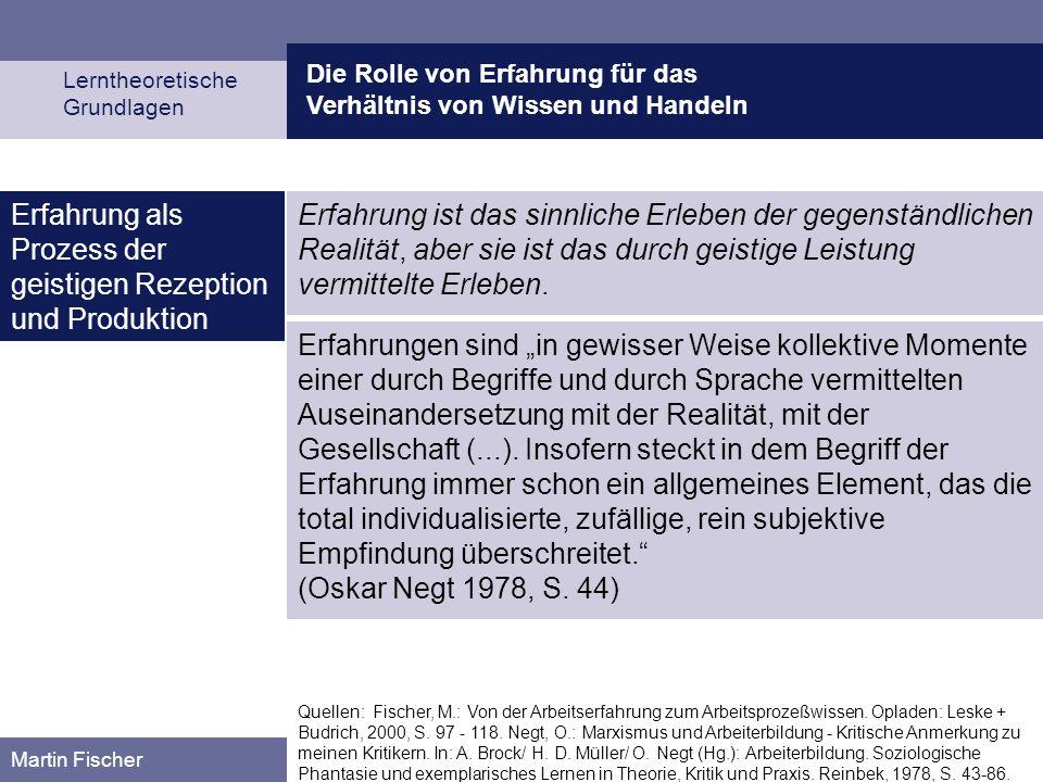 Die Rolle von Erfahrung für das Verhältnis von Wissen und Handeln Lerntheoretische Grundlagen Martin Fischer Quelle: Fischer, M.: Von der Arbeitserfahrung zum Arbeitsprozeßwissen.
