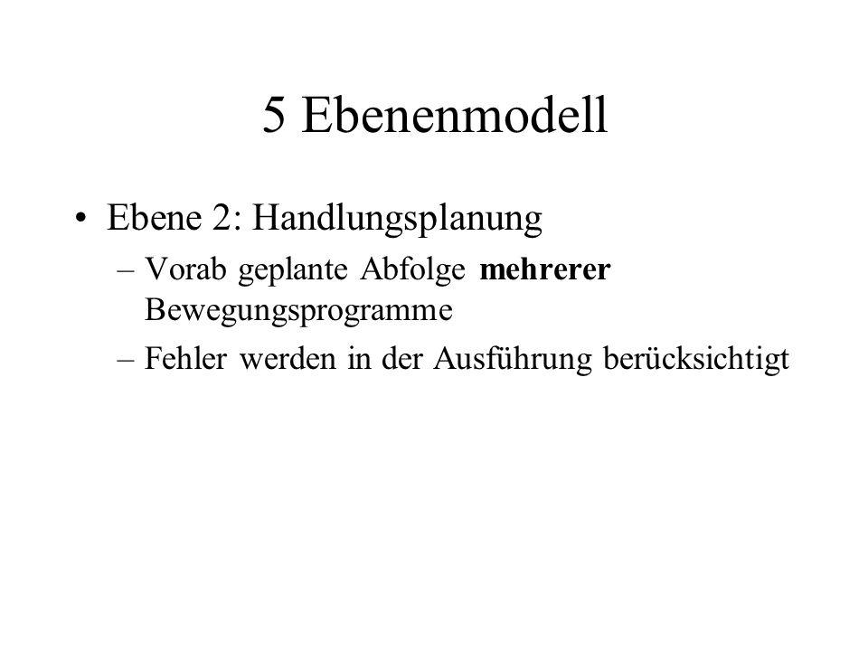 5 Ebenenmodell Ebene 2: Handlungsplanung –Vorab geplante Abfolge mehrerer Bewegungsprogramme –Fehler werden in der Ausführung berücksichtigt
