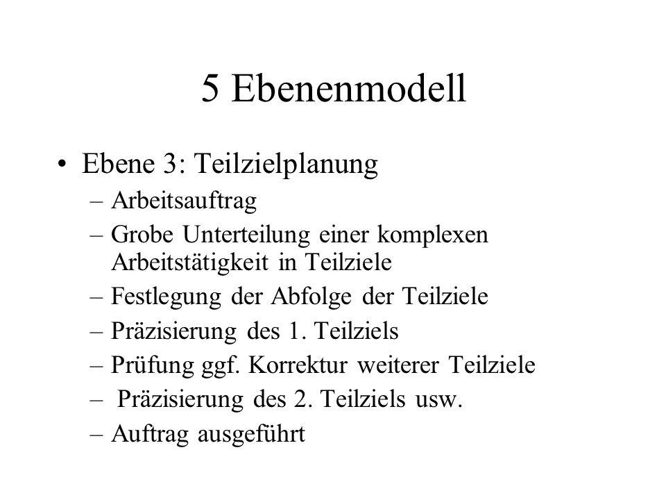 5 Ebenenmodell Ebene 3: Teilzielplanung –Arbeitsauftrag –Grobe Unterteilung einer komplexen Arbeitstätigkeit in Teilziele –Festlegung der Abfolge der