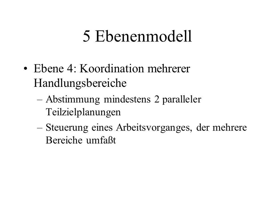5 Ebenenmodell Ebene 4: Koordination mehrerer Handlungsbereiche –Abstimmung mindestens 2 paralleler Teilzielplanungen –Steuerung eines Arbeitsvorgange