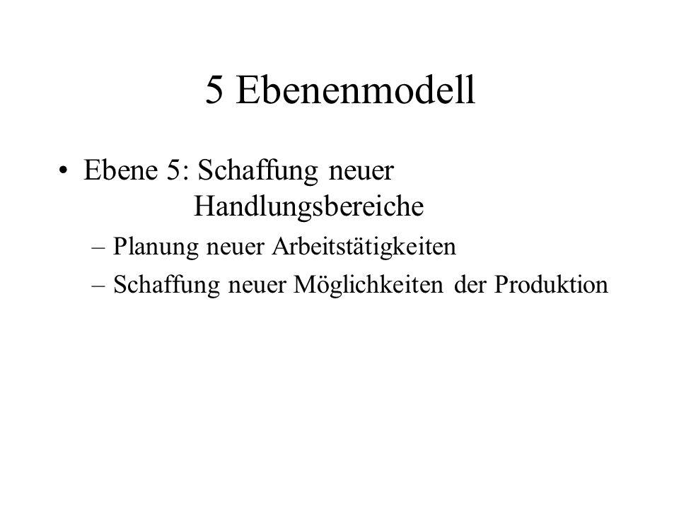5 Ebenenmodell Ebene 5: Schaffung neuer Handlungsbereiche –Planung neuer Arbeitstätigkeiten –Schaffung neuer Möglichkeiten der Produktion